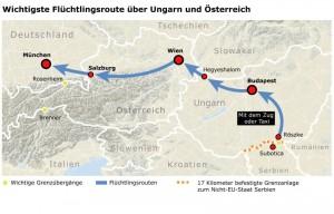 """Tuyến đường di tản Địa Trung Hải-Nam Balkan xuyên qua các nước Serbie (ngoài EU) để vào nước Hungary (thuộc EU). Quãng đường di tản """"cuối cùng"""" từ Budapest (Hungary) đến München (Đức) xuyên qua nước Áo dài khoảng 650 cây số."""