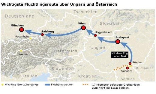 Đường di tản cũ: từ Trung Đông họ vượt biển Địa Trung Hải, cập bờ biển Hy Lạp, rồi ngược từ Hy Lạp lên hướng Bắc, xuyên qua biên giới Serbie và Hungary, xuyên qua hai nước Hungary và Áo, để vào đến nước Đức - Photo: Der Spiegel